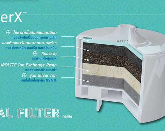 PAWOOF FilterX – Five Layer Enclosed Filter ไส้กรองธรรมชาติ